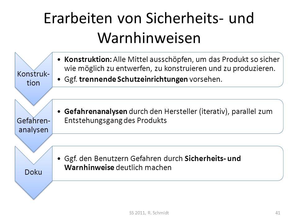 Erarbeiten von Sicherheits- und Warnhinweisen Konstruk- tion Konstruktion: Alle Mittel ausschöpfen, um das Produkt so sicher wie möglich zu entwerfen,