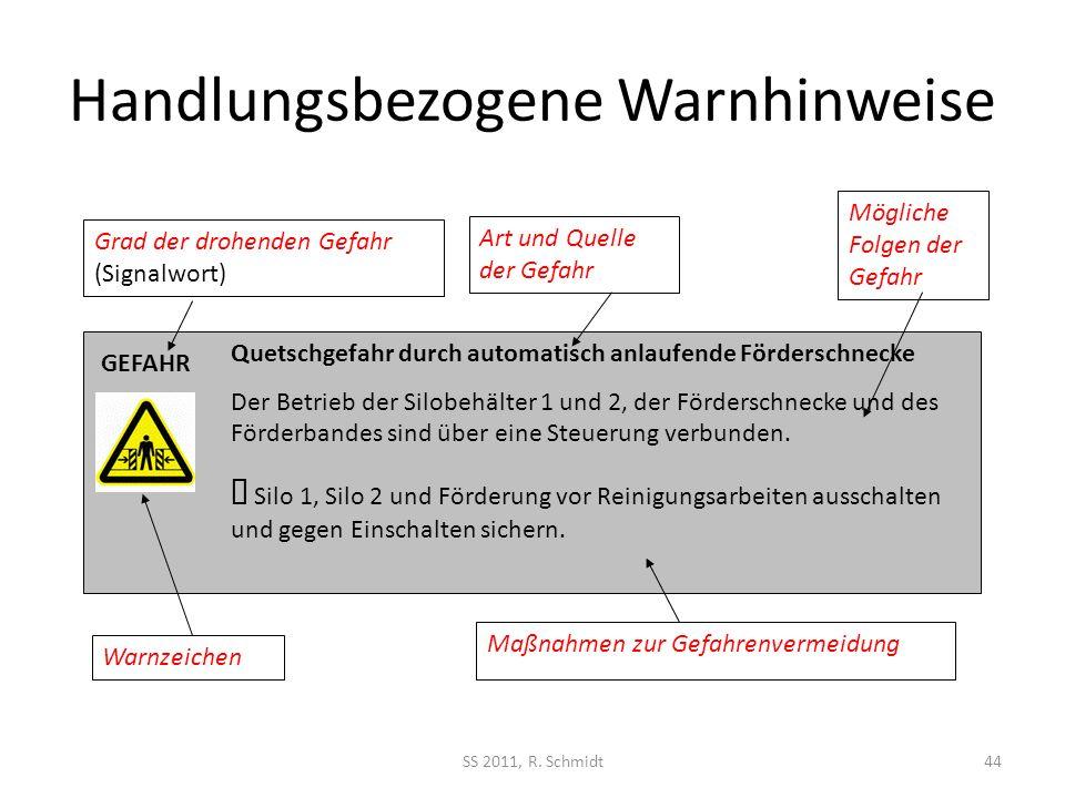 Handlungsbezogene Warnhinweise SS 2011, R. Schmidt 44 GEFAHR Quetschgefahr durch automatisch anlaufende Förderschnecke Der Betrieb der Silobehälter 1