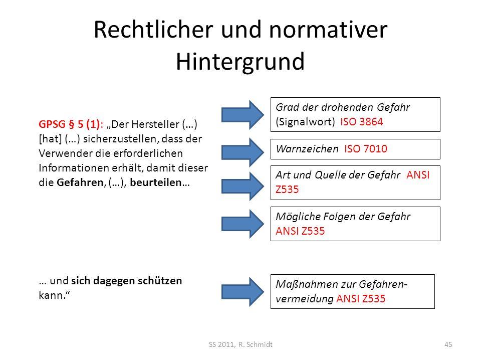 Rechtlicher und normativer Hintergrund SS 2011, R. Schmidt45 GPSG § 5 (1): Der Hersteller (…) [hat] (…) sicherzustellen, dass der Verwender die erford