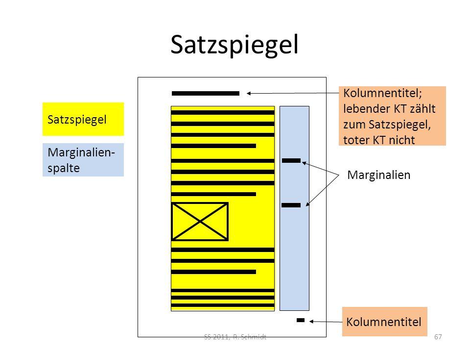 Satzspiegel Marginalien Marginalien- spalte Satzspiegel SS 2011, R. Schmidt67 Kolumnentitel Kolumnentitel; lebender KT zählt zum Satzspiegel, toter KT