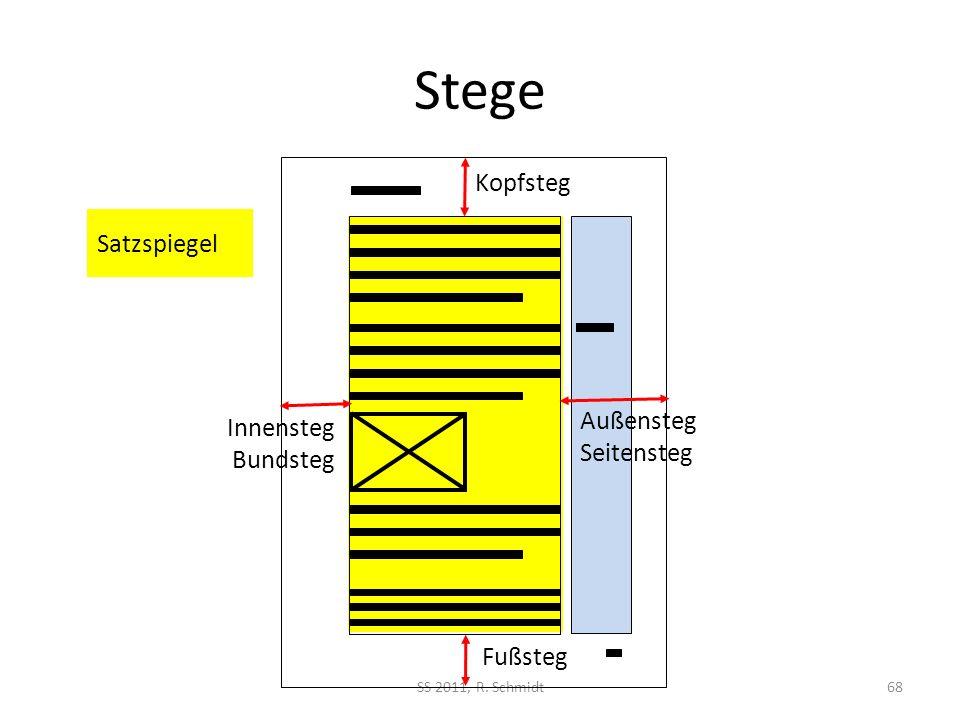 Satzspiegel Stege SS 2011, R. Schmidt68 Fußsteg Kopfsteg Innensteg Bundsteg Außensteg Seitensteg