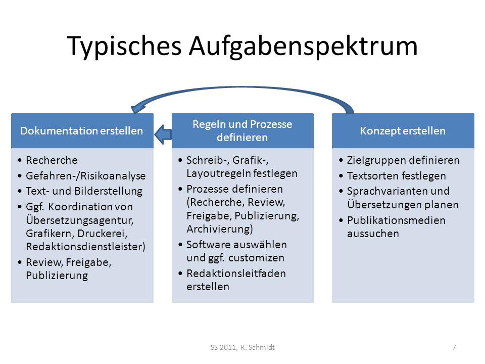 Typisches Aufgabenspektrum Dokumentation erstellen Recherche Gefahren-/Risikoanalyse Text- und Bilderstellung Ggf. Koordination von Übersetzungsagentu