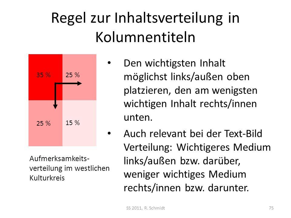 Regel zur Inhaltsverteilung in Kolumnentiteln Den wichtigsten Inhalt möglichst links/außen oben platzieren, den am wenigsten wichtigen Inhalt rechts/i