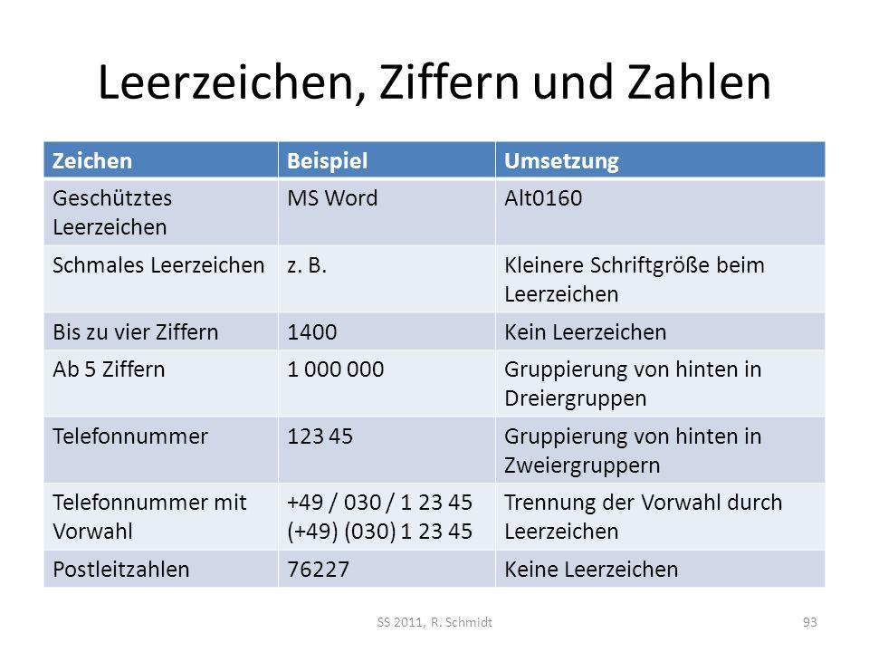 Leerzeichen, Ziffern und Zahlen ZeichenBeispielUmsetzung Geschütztes Leerzeichen MS WordAlt0160 Schmales Leerzeichenz. B.Kleinere Schriftgröße beim Le