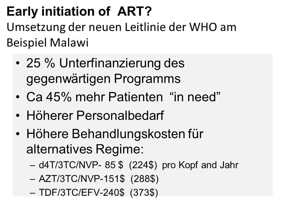 Early initiation of ART? Umsetzung der neuen Leitlinie der WHO am Beispiel Malawi 25 % Unterfinanzierung des gegenwärtigen Programms Ca 45% mehr Patie