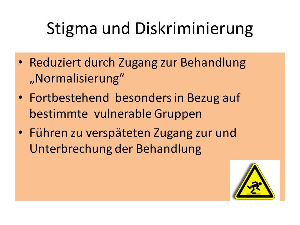 Stigma und Diskriminierung Reduziert durch Zugang zur Behandlung Normalisierung Fortbestehend besonders in Bezug auf bestimmte vulnerable Gruppen Führ