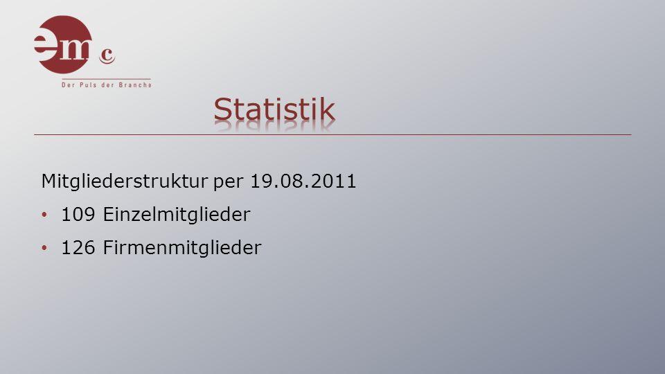 Mitgliederstruktur per 19.08.2011 109 Einzelmitglieder 126 Firmenmitglieder