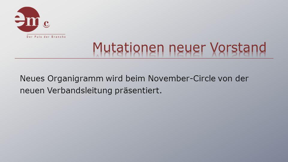 Neues Organigramm wird beim November-Circle von der neuen Verbandsleitung präsentiert.