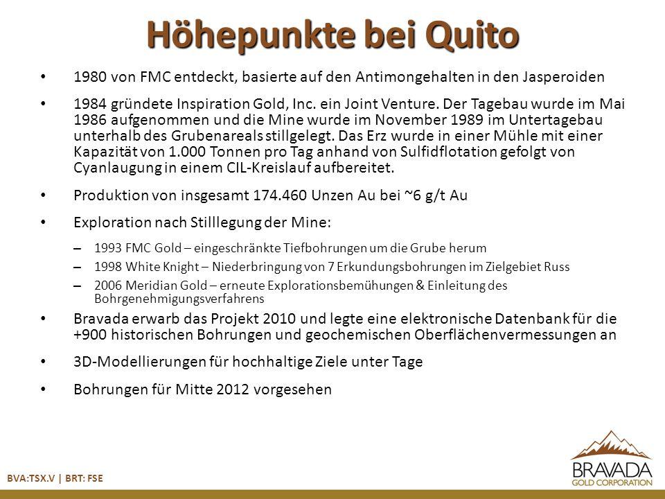 Höhepunkte bei Quito BVA:TSX.V | BRT: FSE 1980 von FMC entdeckt, basierte auf den Antimongehalten in den Jasperoiden 1984 gründete Inspiration Gold, Inc.