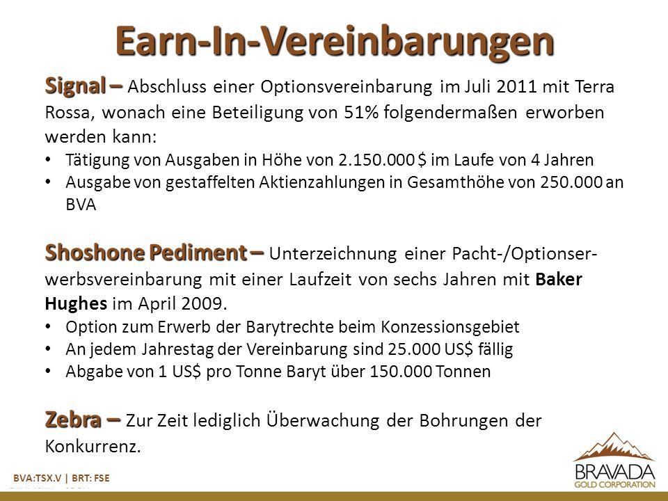 Earn-In-Vereinbarungen Signal – Signal – Abschluss einer Optionsvereinbarung im Juli 2011 mit Terra Rossa, wonach eine Beteiligung von 51% folgendermaßen erworben werden kann: Tätigung von Ausgaben in Höhe von 2.150.000 $ im Laufe von 4 Jahren Ausgabe von gestaffelten Aktienzahlungen in Gesamthöhe von 250.000 an BVA Shoshone Pediment – Shoshone Pediment – Unterzeichnung einer Pacht-/Optionser- werbsvereinbarung mit einer Laufzeit von sechs Jahren mit Baker Hughes im April 2009.