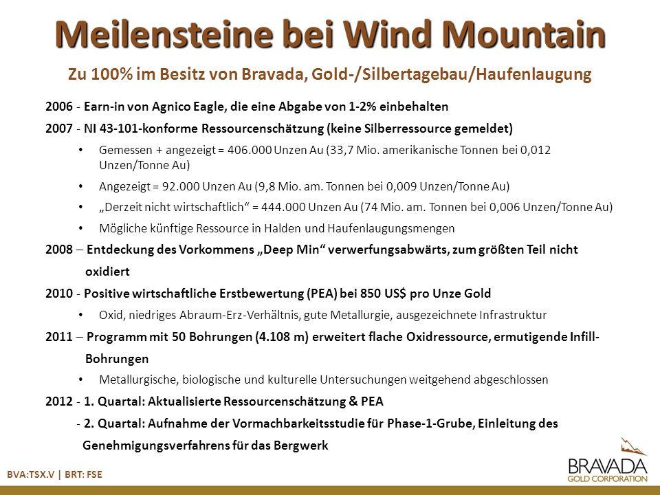 Zu 100% im Besitz von Bravada, Gold-/Silbertagebau/Haufenlaugung 2006 - Earn-in von Agnico Eagle, die eine Abgabe von 1-2% einbehalten 2007 - NI 43-101-konforme Ressourcenschätzung (keine Silberressource gemeldet) Gemessen + angezeigt = 406.000 Unzen Au (33,7 Mio.