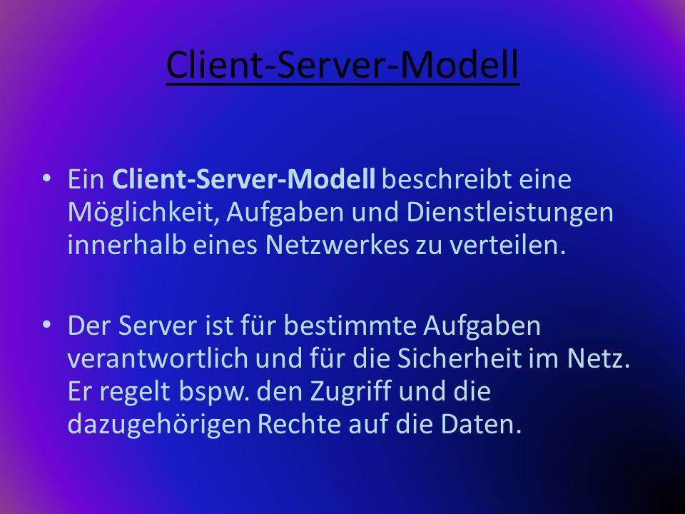 Client-Server-Modell Ein Client-Server-Modell beschreibt eine Möglichkeit, Aufgaben und Dienstleistungen innerhalb eines Netzwerkes zu verteilen. Der