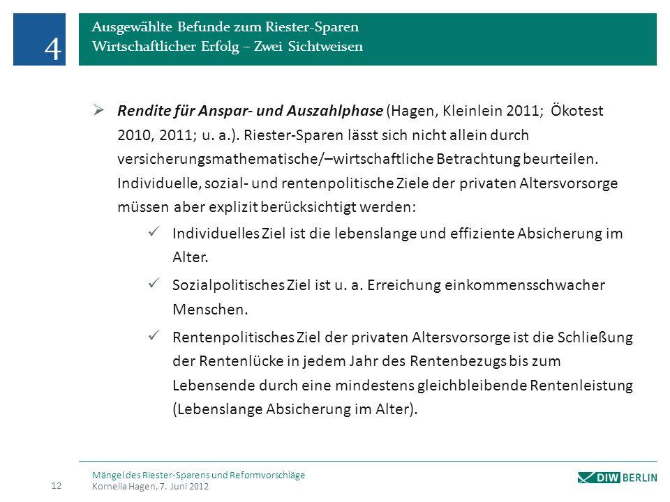 Ausgewählte Befunde zum Riester-Sparen Wirtschaftlicher Erfolg – Zwei Sichtweisen Rendite für Anspar- und Auszahlphase (Hagen, Kleinlein 2011; Ökotest 2010, 2011; u.