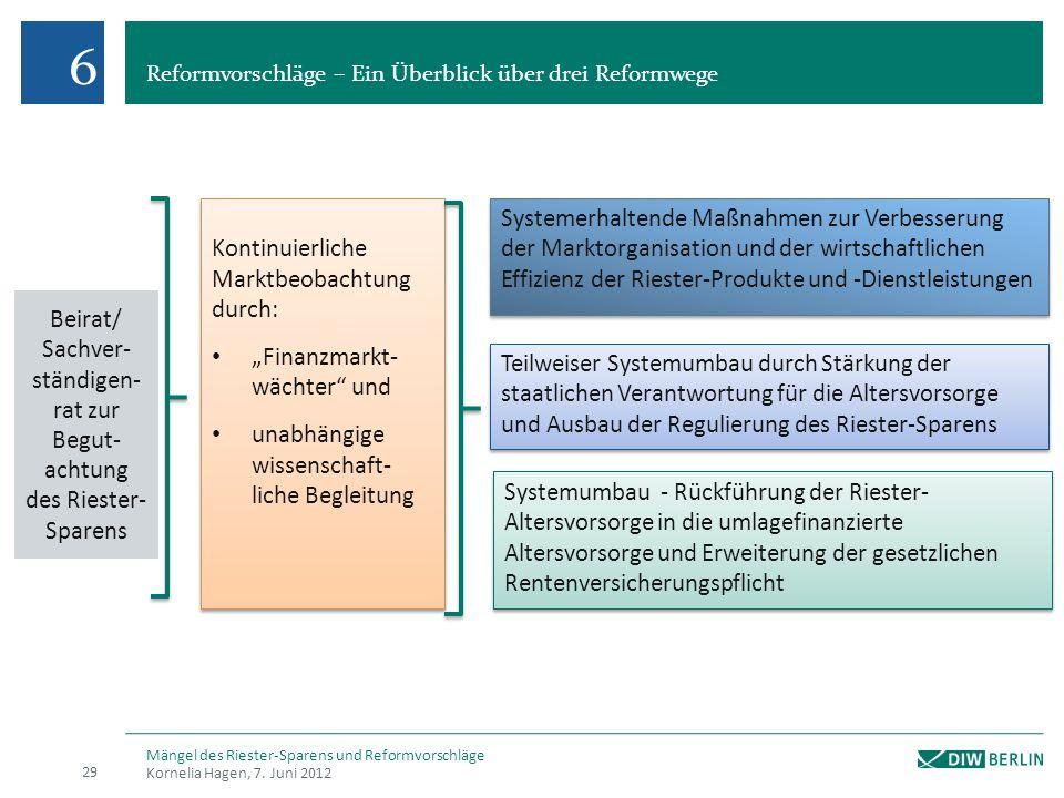 Reformvorschläge – Ein Überblick über drei Reformwege 6 Kornelia Hagen, 7.