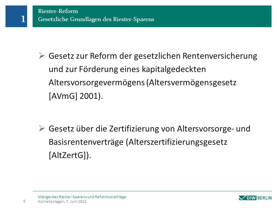 Riester-Reform Gesetzliche Grundlagen des Riester-Sparens Gesetz zur Reform der gesetzlichen Rentenversicherung und zur Förderung eines kapitalgedeckten Altersvorsorgevermögens (Altersvermögensgesetz [AVmG] 2001).