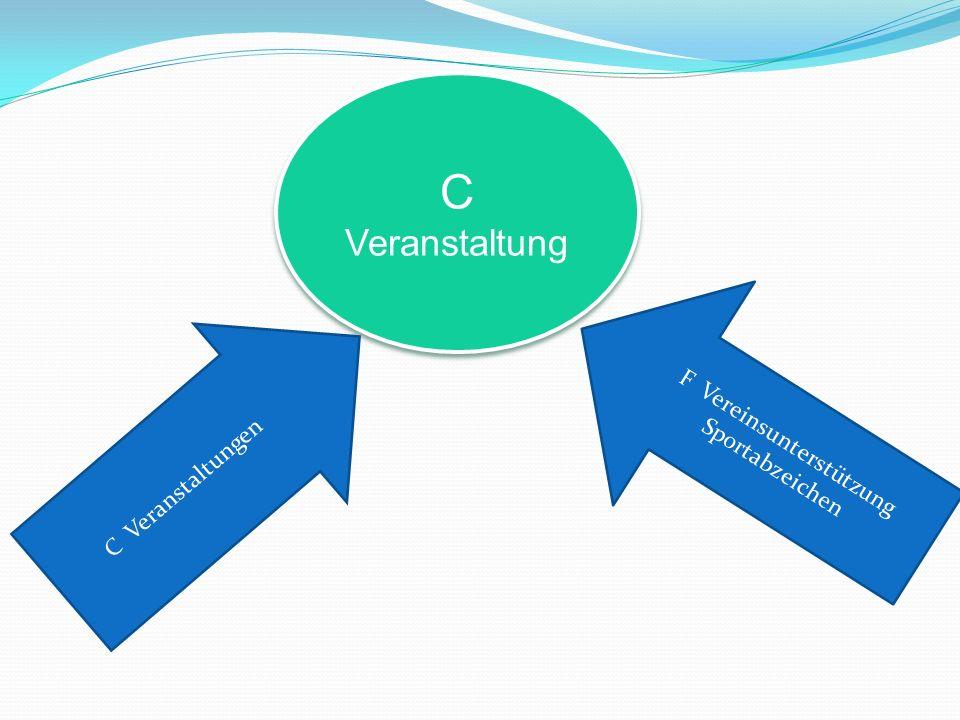 C Veranstaltung C Veranstaltungen F Vereinsunterstützung Sportabzeichen