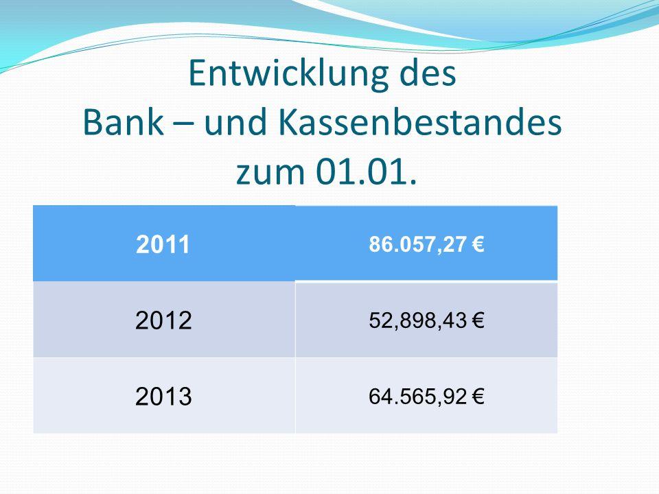 Entwicklung des Bank – und Kassenbestandes zum 01.01. 2011 86.057,27 2012 52,898,43 2013 64.565,92