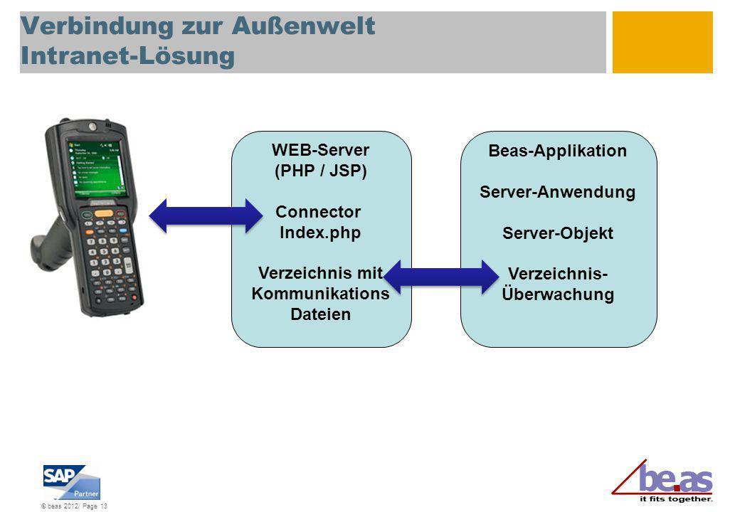 © beas 2012/ Page 13 Verbindung zur Außenwelt Intranet-Lösung WEB-Server (PHP / JSP) Connector Index.php Verzeichnis mit Kommunikations Dateien Beas-A