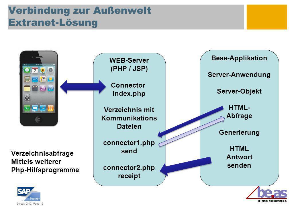 © beas 2012/ Page 15 Verbindung zur Außenwelt Extranet-Lösung WEB-Server (PHP / JSP) Connector Index.php Verzeichnis mit Kommunikations Dateien connec