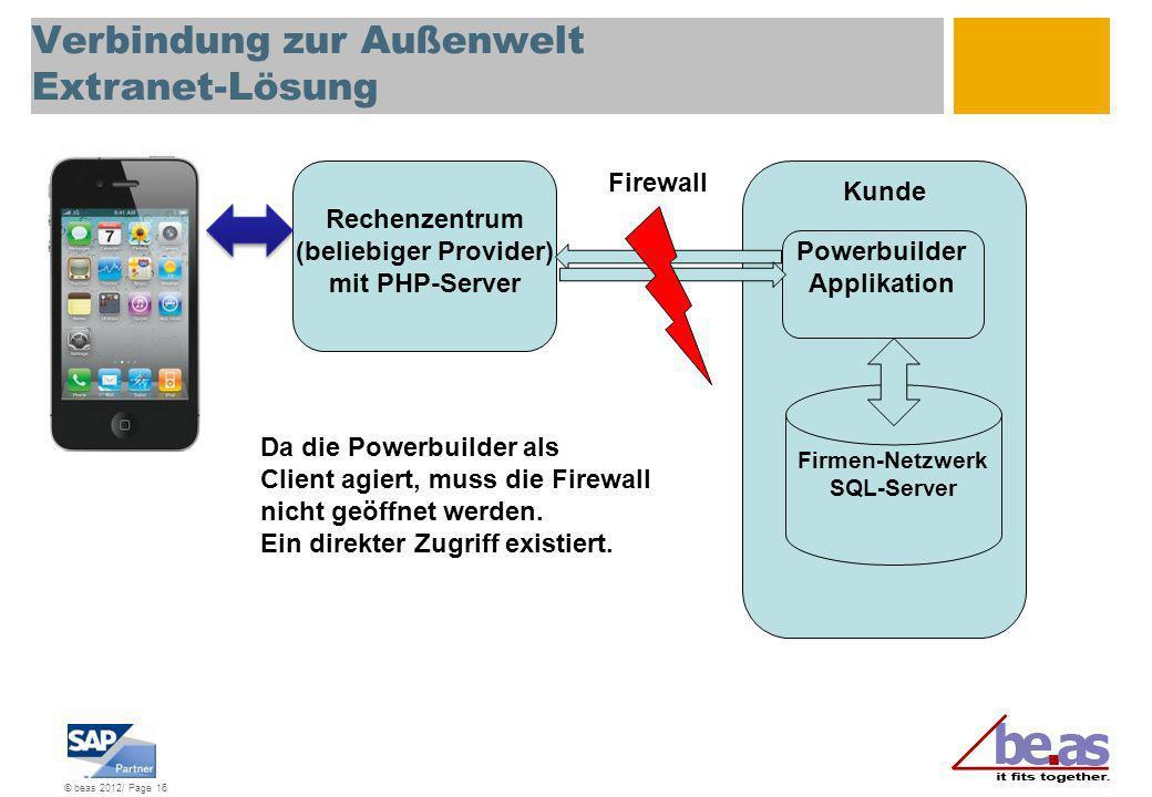 © beas 2012/ Page 16 Rechenzentrum (beliebiger Provider) mit PHP-Server Verbindung zur Außenwelt Extranet-Lösung Kunde Firewall Powerbuilder Applikati
