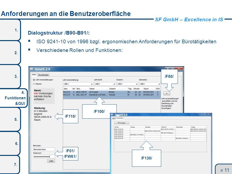 SF GmbH – Excellence in IS 1. 2. 3. 5. 4. Funktionen &GUI 6. 7. Anforderungen an die Benutzeroberfläche # 11 /F60/ UnivIS 2.0 /F100/ /F110/ /F01/ /FW6