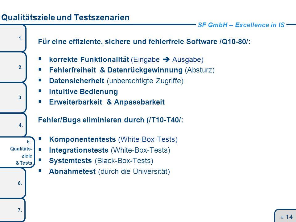 SF GmbH – Excellence in IS 1. 2. 3. 5. Qualitäts- ziele &Tests 4. 6. 7. Qualitätsziele und Testszenarien # 14 Für eine effiziente, sichere und fehlerf