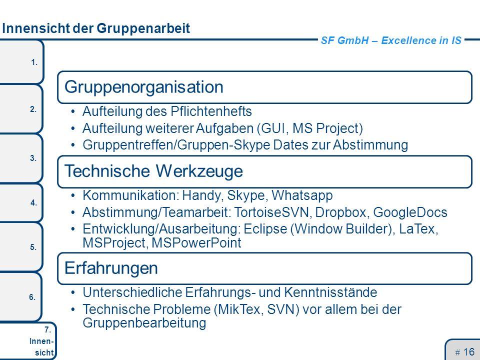 SF GmbH – Excellence in IS 1. 2. 3. 5. 4. 6. 7. Innen- sicht Innensicht der Gruppenarbeit Gruppenorganisation Aufteilung des Pflichtenhefts Aufteilung