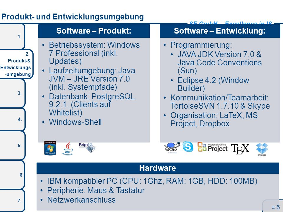 SF GmbH – Excellence in IS 2.Produkt-& Entwicklungs -umgebung 3.