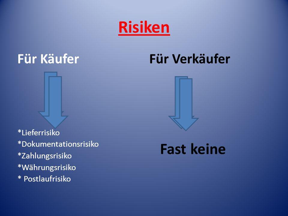 Risiken Für Käufer *Lieferrisiko *Dokumentationsrisiko *Zahlungsrisiko *Währungsrisiko * Postlaufrisiko Für Verkäufer Fast keine