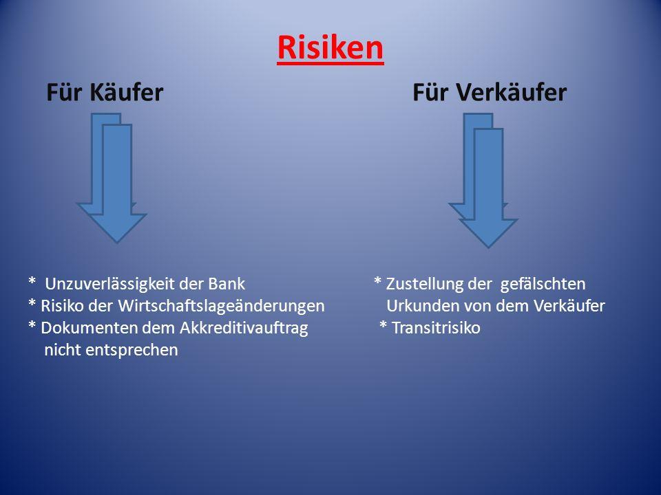 Risiken Für Käufer Für Verkäufer * Unzuverlässigkeit der Bank * Zustellung der gefälschten * Risiko der Wirtschaftslageänderungen Urkunden von dem Ver