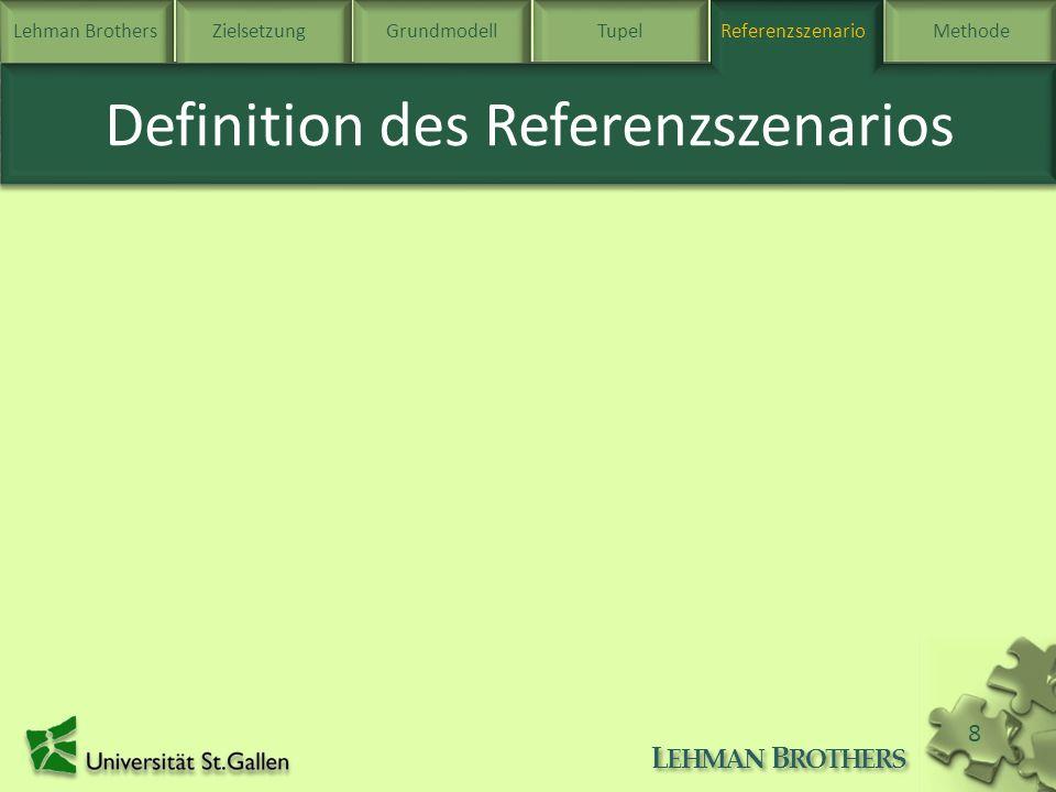 Lehman BrothersZielsetzung Grundmodell TupelReferenzszenarioMethode L EHMAN B ROTHERS 8 Definition des Referenzszenarios Referenzszenario