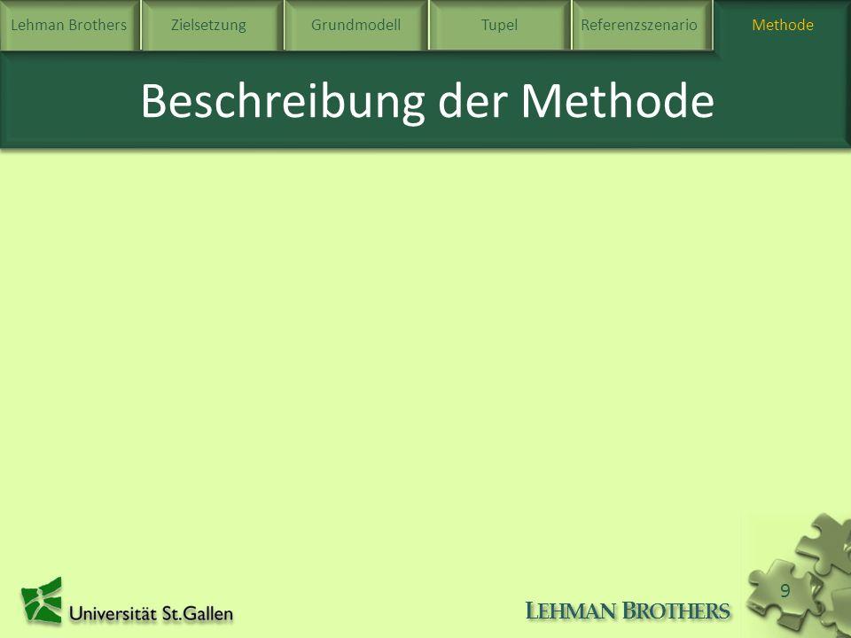 Lehman BrothersZielsetzung Grundmodell TupelReferenzszenarioMethode L EHMAN B ROTHERS 9 Methode Beschreibung der Methode