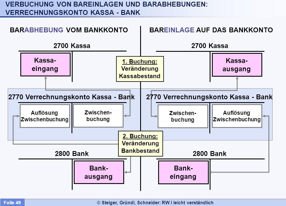 © Steiger, Gründl, Schneider: RW I leicht verständlich VERBUCHUNG VON BAREINLAGEN UND BARABHEBUNGEN: VERRECHNUNGSKONTO KASSA - BANK BAREINLAGE AUF DAS