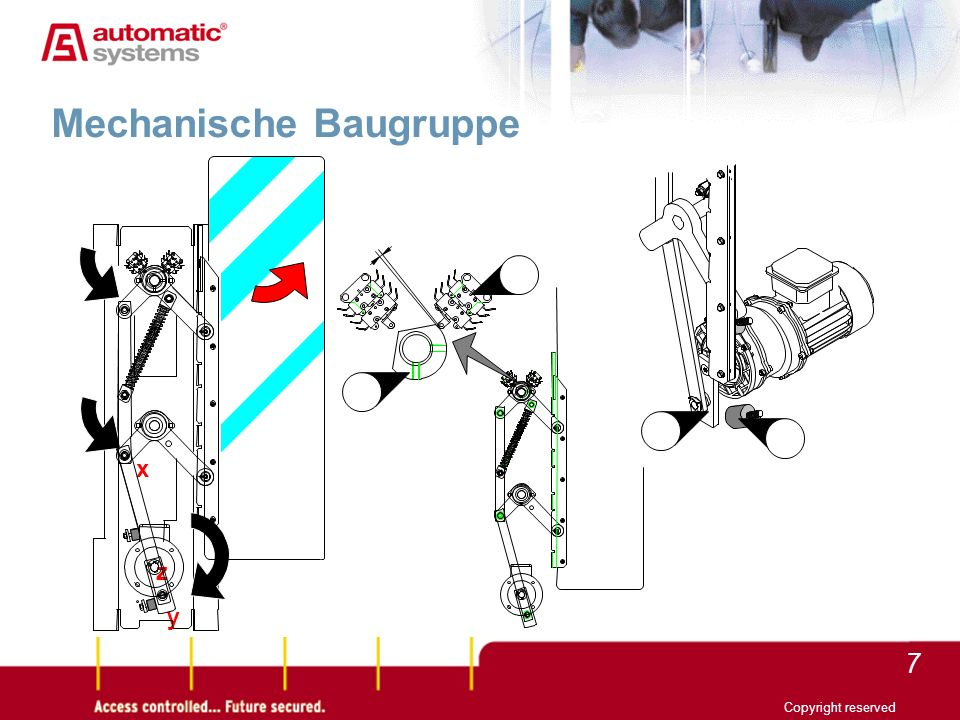 7 Copyright reserved Mechanische Baugruppe x y z