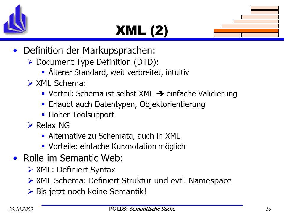 PG LBS: Semantische Suche 10 28.10.2003 XML (2) Definition der Markupsprachen: Document Type Definition (DTD): Älterer Standard, weit verbreitet, intu