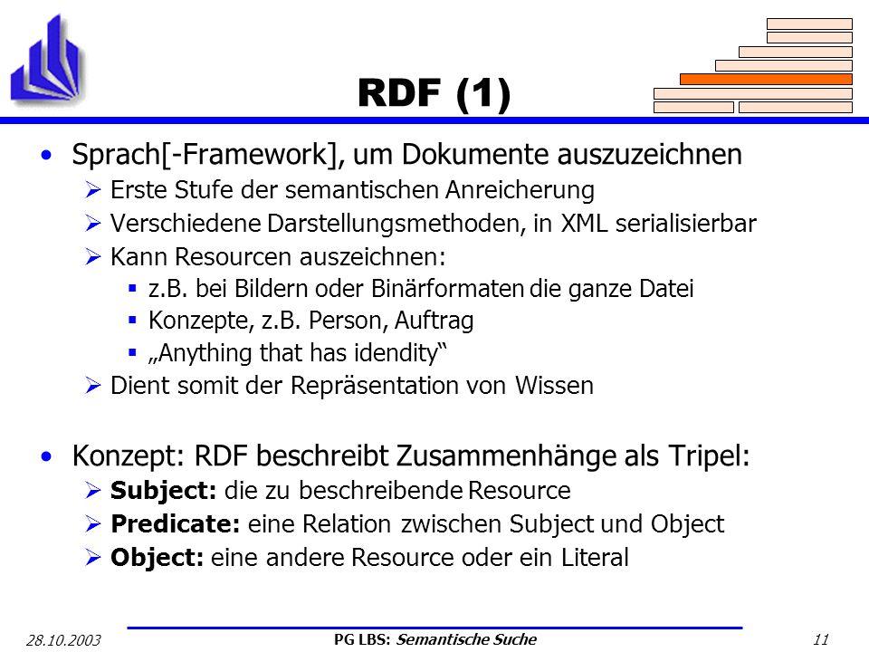 PG LBS: Semantische Suche 11 28.10.2003 RDF (1) Sprach[-Framework], um Dokumente auszuzeichnen Erste Stufe der semantischen Anreicherung Verschiedene