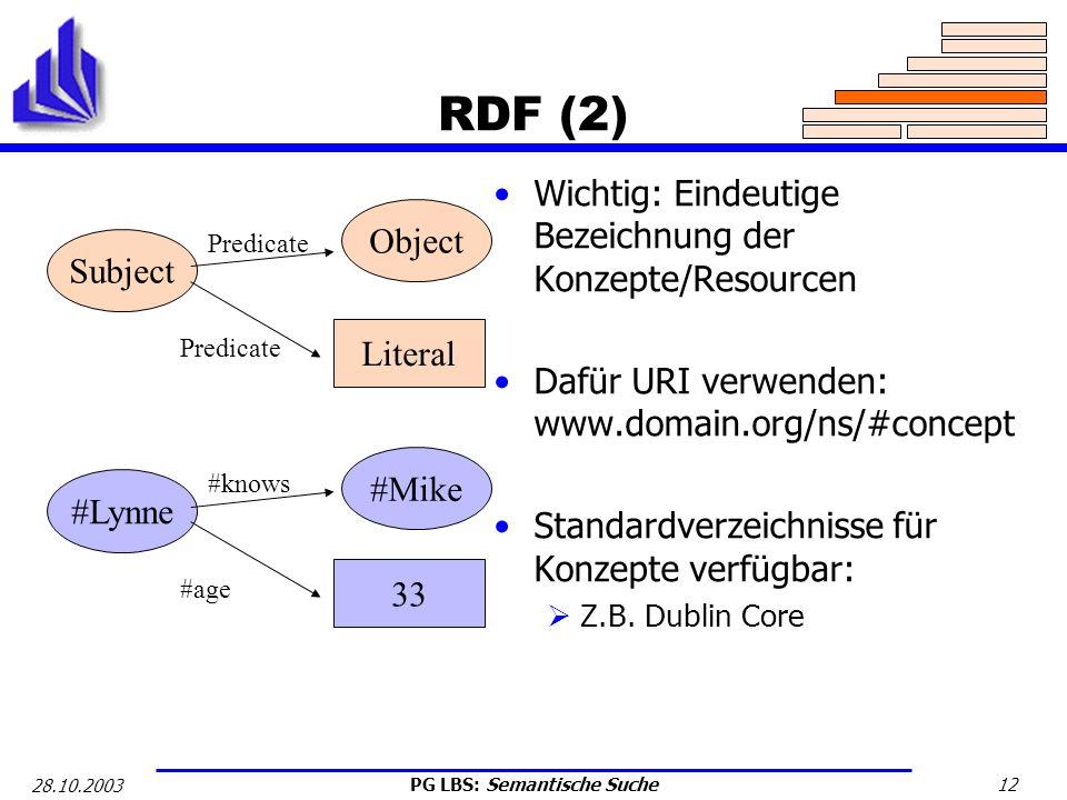 PG LBS: Semantische Suche 12 28.10.2003 RDF (2) Subject Object Literal Predicate #Lynne #Mike 33 #age #knows Wichtig: Eindeutige Bezeichnung der Konze