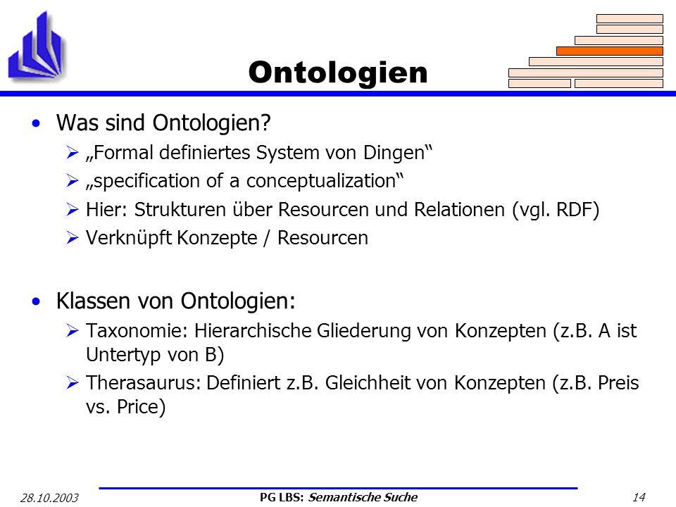 PG LBS: Semantische Suche 14 28.10.2003 Ontologien Was sind Ontologien? Formal definiertes System von Dingen specification of a conceptualization Hier