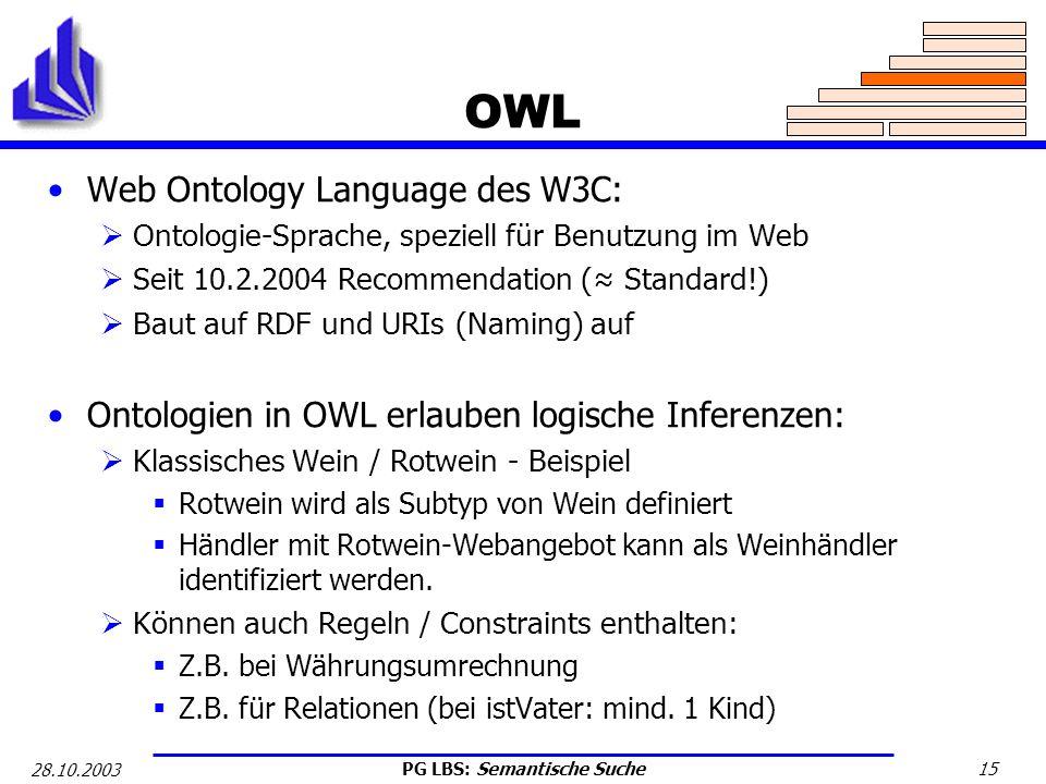PG LBS: Semantische Suche 15 28.10.2003 OWL Web Ontology Language des W3C: Ontologie-Sprache, speziell für Benutzung im Web Seit 10.2.2004 Recommendat