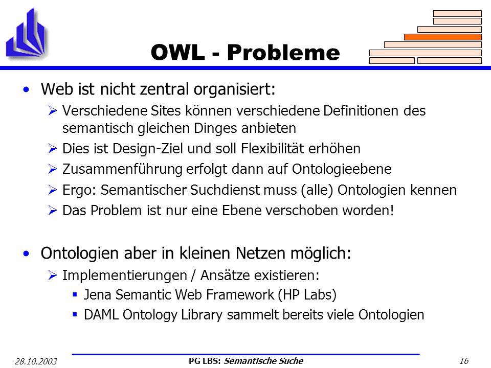 PG LBS: Semantische Suche 16 28.10.2003 OWL - Probleme Web ist nicht zentral organisiert: Verschiedene Sites können verschiedene Definitionen des sema