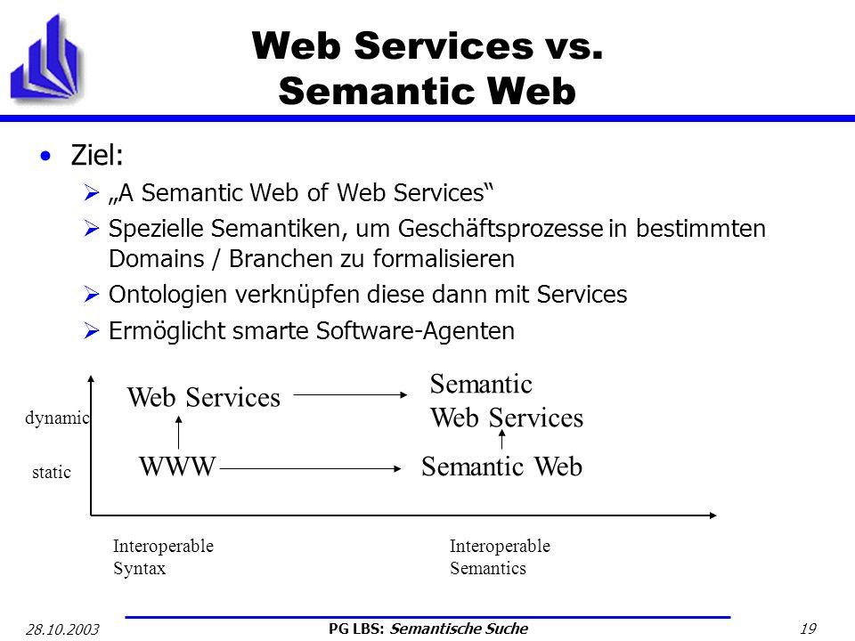 PG LBS: Semantische Suche 19 28.10.2003 Web Services vs. Semantic Web Ziel: A Semantic Web of Web Services Spezielle Semantiken, um Geschäftsprozesse