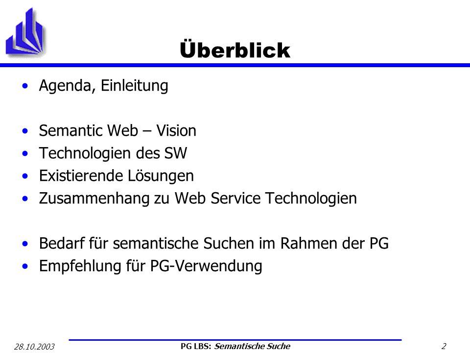 PG LBS: Semantische Suche 3 28.10.2003 Vision Entwickelt von Tim Berners-Lee Director des World Wide Web Consortiums Erfand schon das WWW am CERN Beschrieben in Weaving the Web, 1997 Umfasst Technologien wie XML, RDF oder Ontologien Soll maschinelles Verstehen von Inhalten ermöglichen Darauf aufbauend: einfache logische Folgerungen Basis für intelligentere Dienste