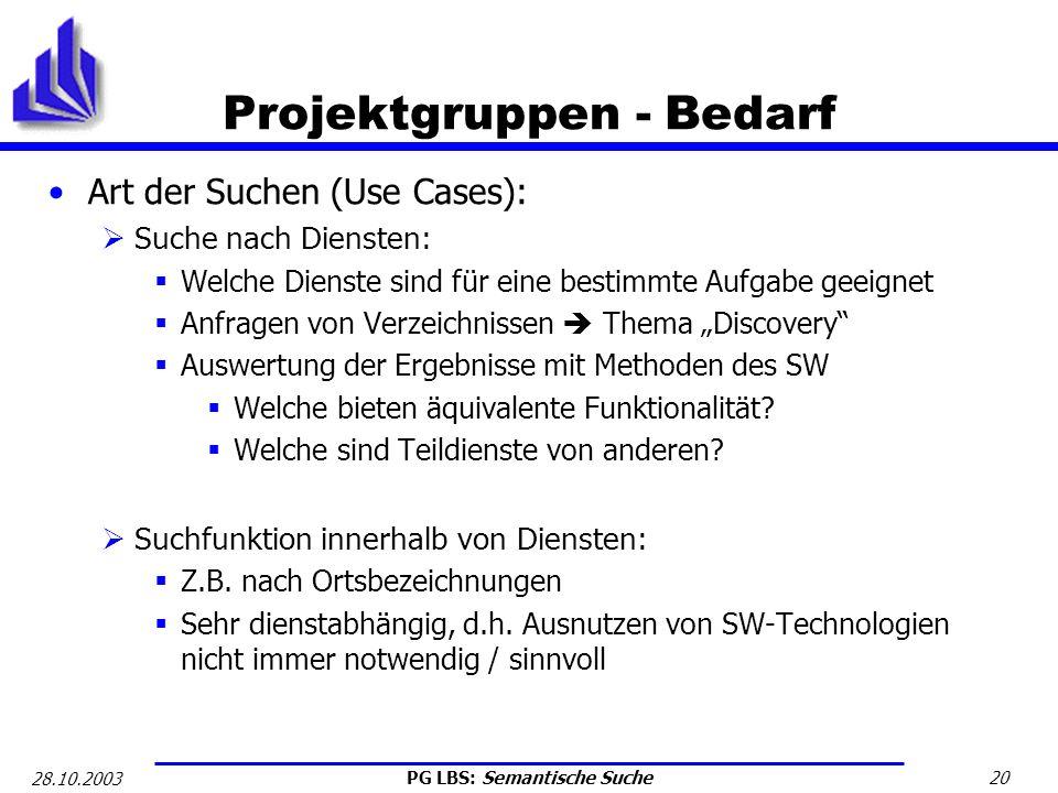 PG LBS: Semantische Suche 20 28.10.2003 Projektgruppen - Bedarf Art der Suchen (Use Cases): Suche nach Diensten: Welche Dienste sind für eine bestimmt