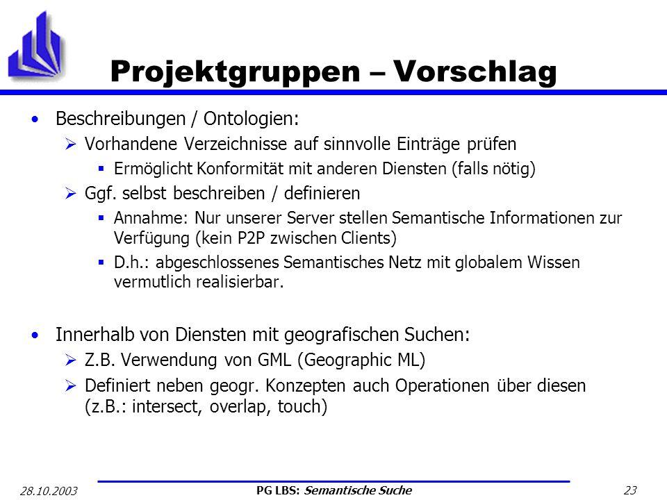PG LBS: Semantische Suche 23 28.10.2003 Projektgruppen – Vorschlag Beschreibungen / Ontologien: Vorhandene Verzeichnisse auf sinnvolle Einträge prüfen