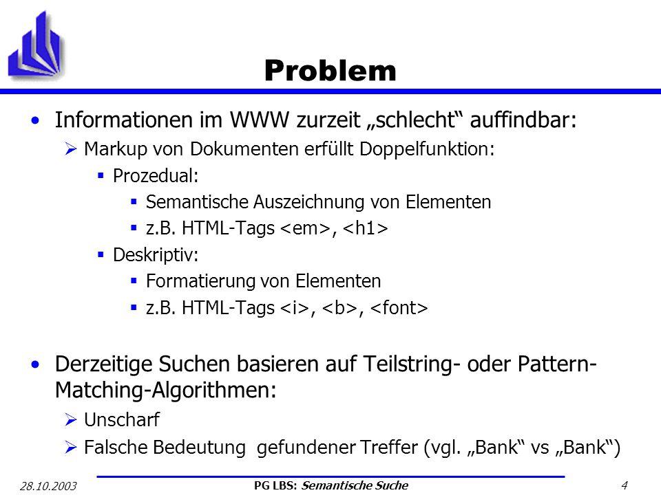 PG LBS: Semantische Suche 15 28.10.2003 OWL Web Ontology Language des W3C: Ontologie-Sprache, speziell für Benutzung im Web Seit 10.2.2004 Recommendation ( Standard!) Baut auf RDF und URIs (Naming) auf Ontologien in OWL erlauben logische Inferenzen: Klassisches Wein / Rotwein - Beispiel Rotwein wird als Subtyp von Wein definiert Händler mit Rotwein-Webangebot kann als Weinhändler identifiziert werden.