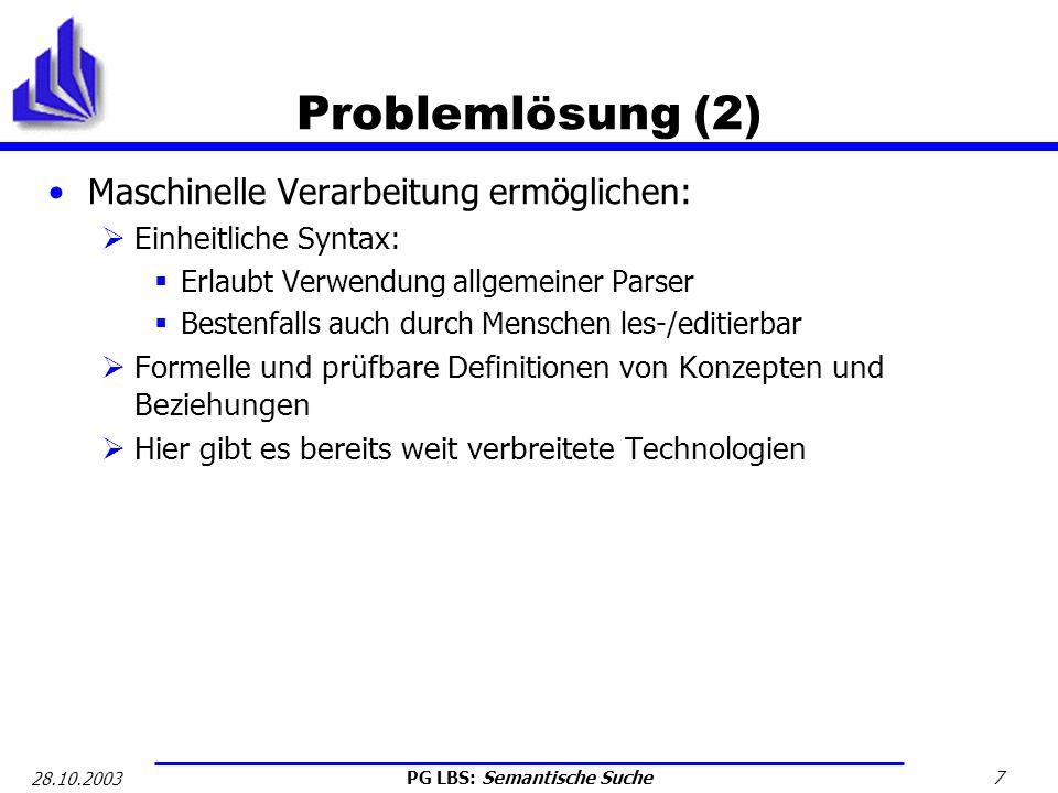 PG LBS: Semantische Suche 8 28.10.2003 Technologien – Überblick Uniform Resource Identifier XML / XML Schema Unicode RDF / RDF Schema Ontologien (OWL) Logik Beweise Vertrauen Semantic Web Pyramid of Languages [Quelle: iX Special 1/04, S.129]