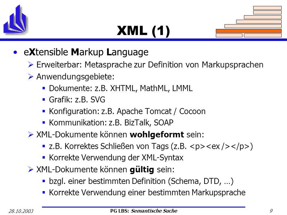 PG LBS: Semantische Suche 10 28.10.2003 XML (2) Definition der Markupsprachen: Document Type Definition (DTD): Älterer Standard, weit verbreitet, intuitiv XML Schema: Vorteil: Schema ist selbst XML einfache Validierung Erlaubt auch Datentypen, Objektorientierung Hoher Toolsupport Relax NG Alternative zu Schemata, auch in XML Vorteile: einfache Kurznotation möglich Rolle im Semantic Web: XML: Definiert Syntax XML Schema: Definiert Struktur und evtl.