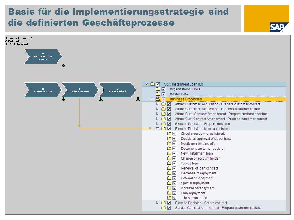 Basis für die Implementierungsstrategie sind die definierten Geschäftsprozesse