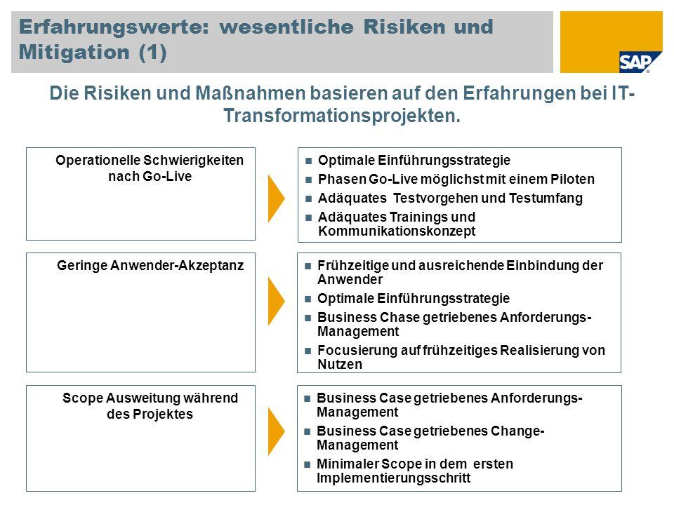 Erfahrungswerte: wesentliche Risiken und Mitigation (1) Die Risiken und Maßnahmen basieren auf den Erfahrungen bei IT- Transformationsprojekten. Opera