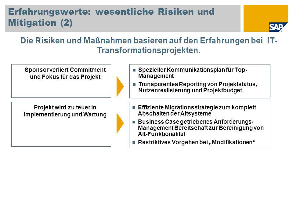 Erfahrungswerte: wesentliche Risiken und Mitigation (2) Die Risiken und Maßnahmen basieren auf den Erfahrungen bei IT- Transformationsprojekten. Spons
